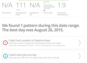 Dexcom CLARITY Summary